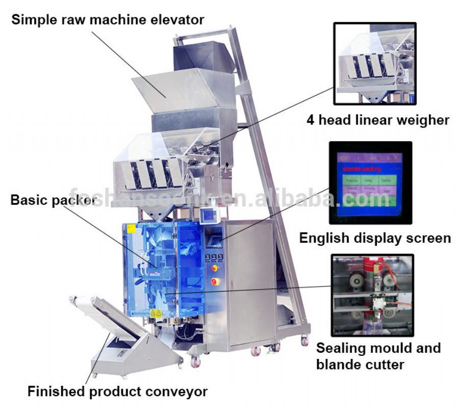 Bean_Sugar_Rice_Automatic_Pouch_Packing_Machine