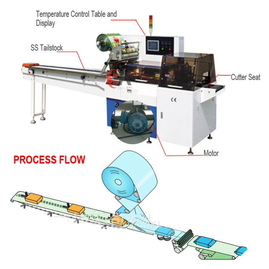pillow_packing_machine