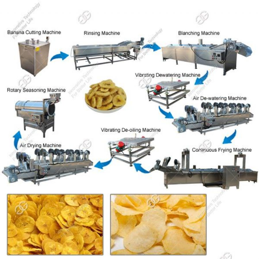 Fully Automatic Crispy Potato Chips Production Line