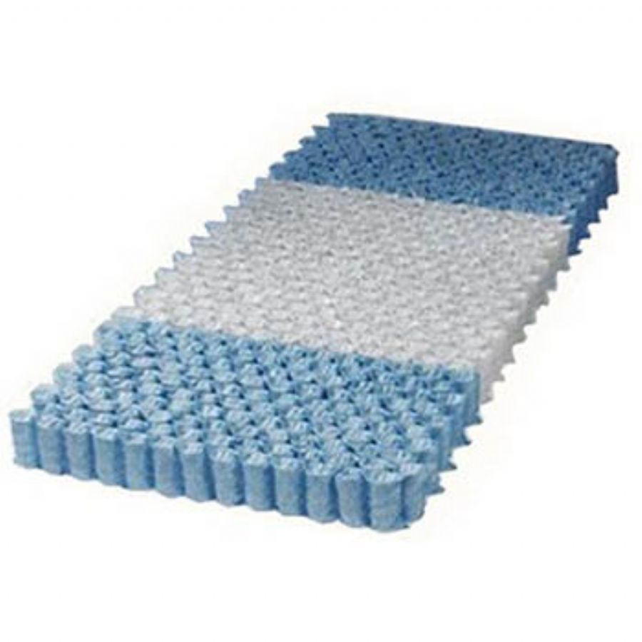 3_Zone_Pocket_Spring_Mattress