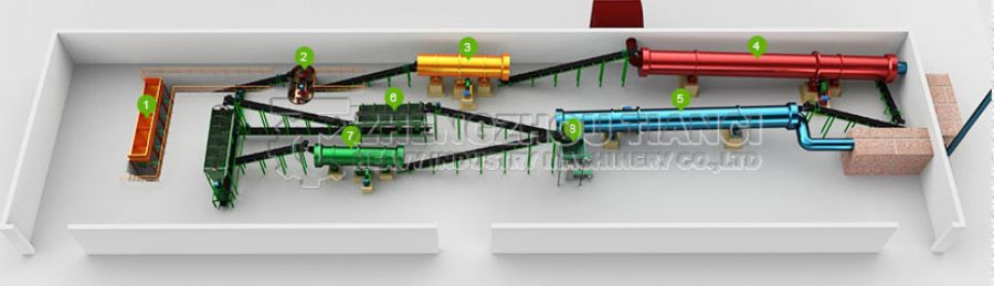 NPK Fertilizer Production Line