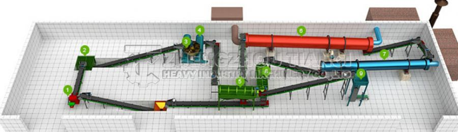 Organic_Fertilizer_Production_Line