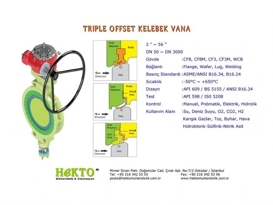 Triple Offset Butterfly Valve TRIPLE Ofset Eccentric ECCENTRIC Eksentrik Vana Kelebek